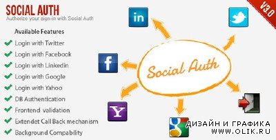 CC - SocialAuth-Facebook+Twitter+Linkedin+Google Login v3.0.2