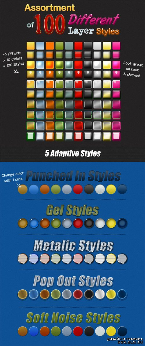 Adaptive and Assortment PS Styles