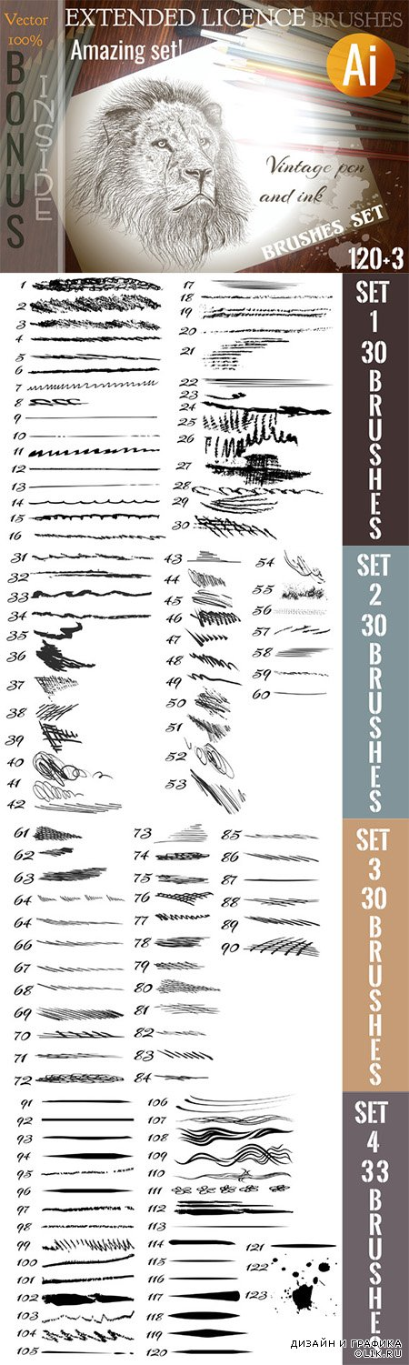 CM - Bundle of brushes for ILLSR 323524