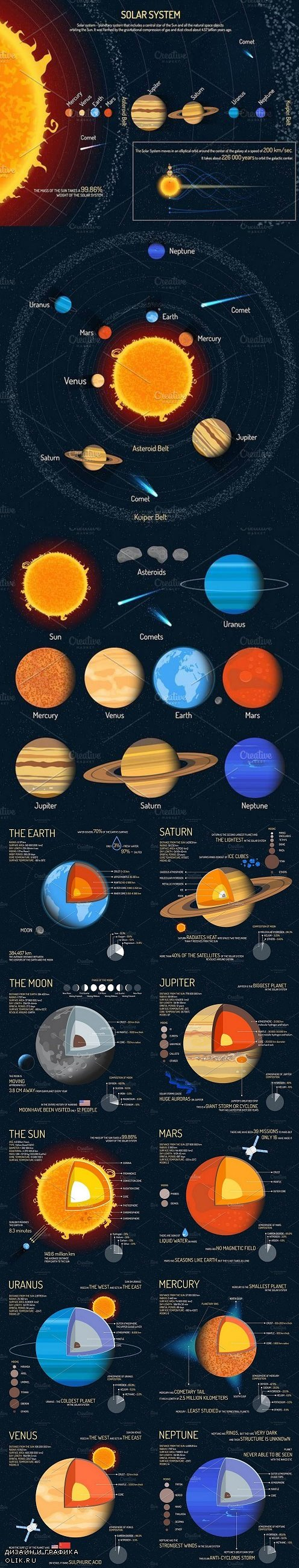 Solar system planets. Posters set 1458105