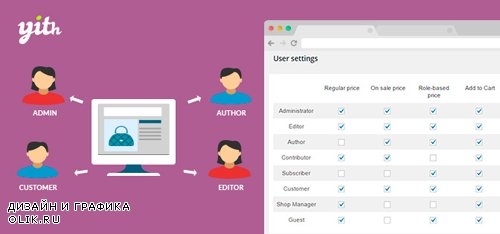 YiThemes - YITH WooCommerce Role Based Prices v1.0.20