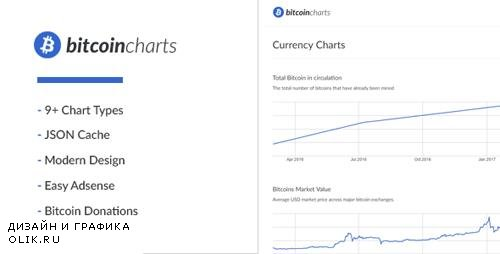 CodeCanyon - Bitcoin Charts v1.0 - 19563240