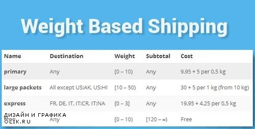 CodeCanyon - WooCommerce Weight Based Shipping v5.2.6 - 10099013