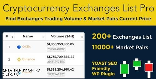 CodeCanyon - Cryptocurrency Exchanges List Pro v1.9.1 - WordPress Plugin - 22098669