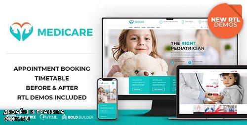 ThemeForest - Medicare v1.6.5 - Doctor, Medical & Healthcare - 14444927