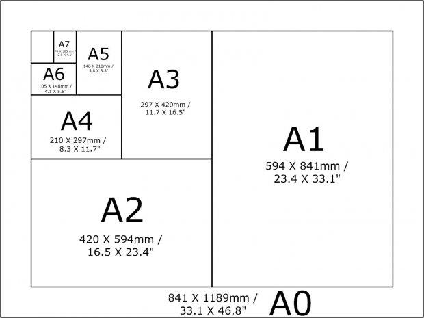 Размер форматов бумаги A0, A1, A2, A3, A4, A5, A6 в мм.